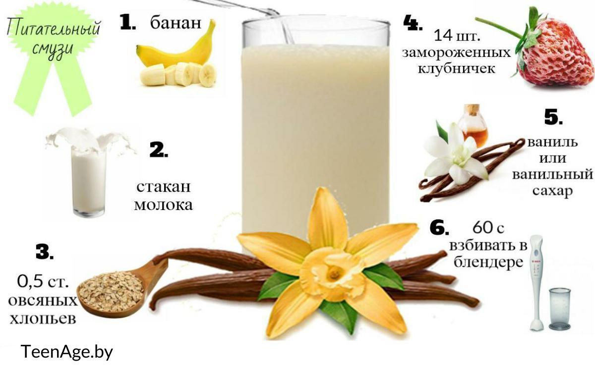 Рецепты вкусных смузи