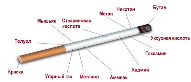 состав_сигареты